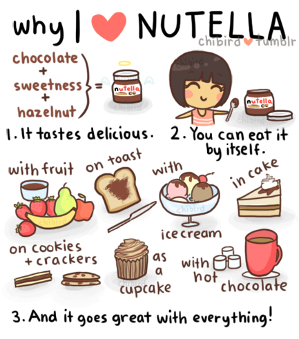 http://hangryhippo.files.wordpress.com/2012/07/nutella.jpg